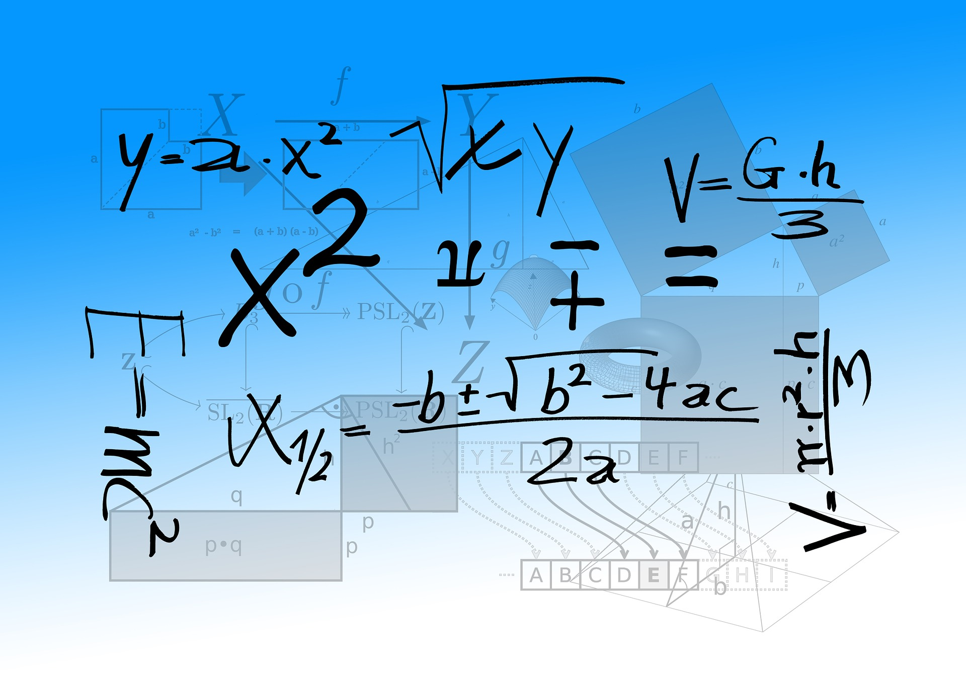 A matemática da Ordem de Serviço