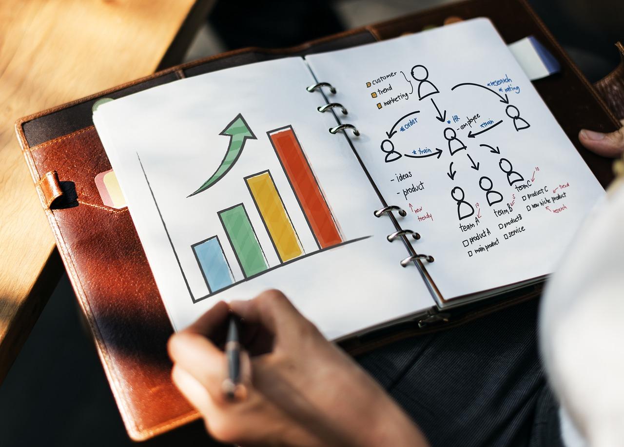 Um jeito simples de gerenciar propostas comerciais